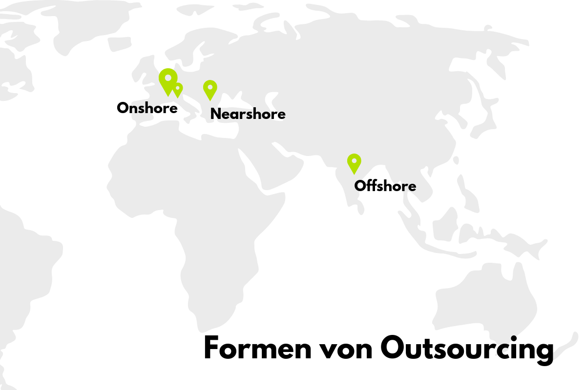 Formen von Outsourcing